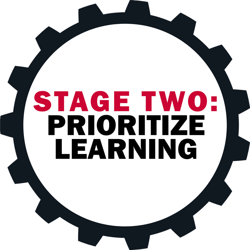 Prioritize Learning