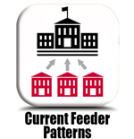 Current Feeder Patterns